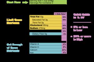 sample-nutrition-label
